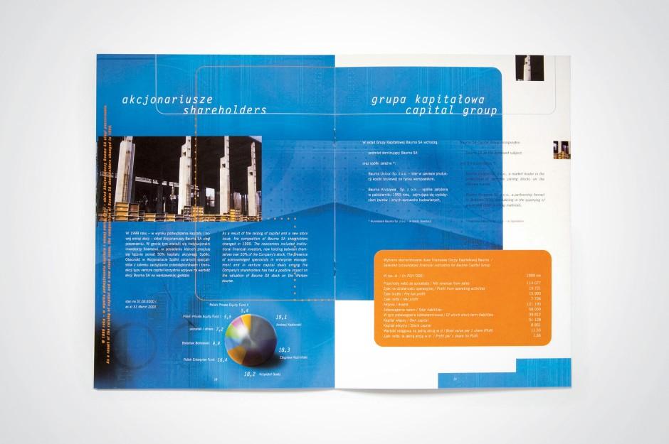 Raport Roczny Buma 1999