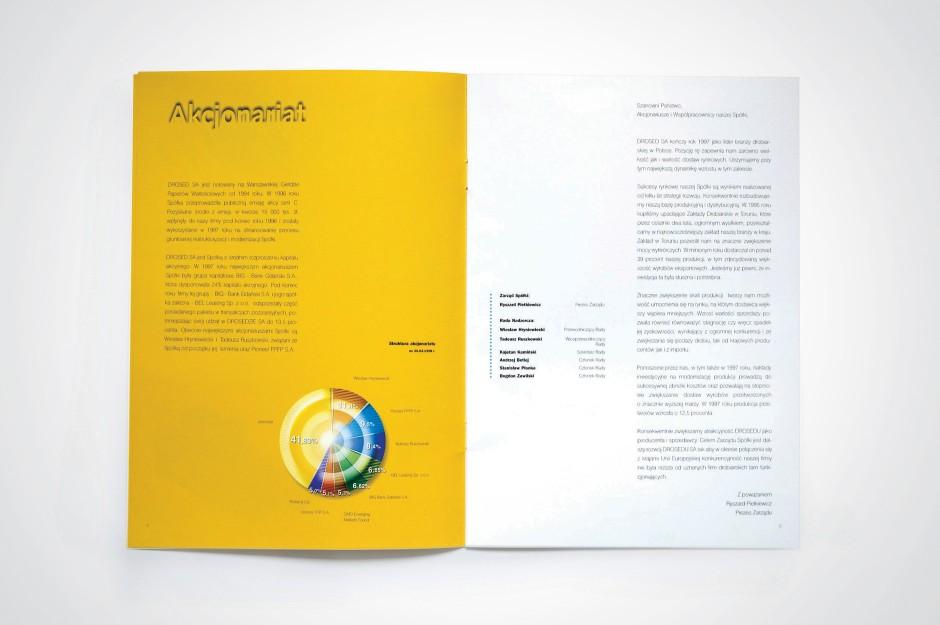 Raport roczny Drosed 1997